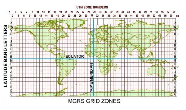 MGRS_World
