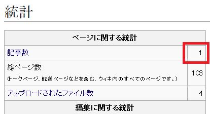 記事数(変更前)