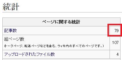 記事数(変更後)