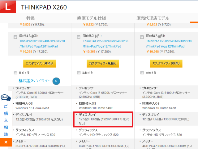 ThinkPad X260 FullHD 表記