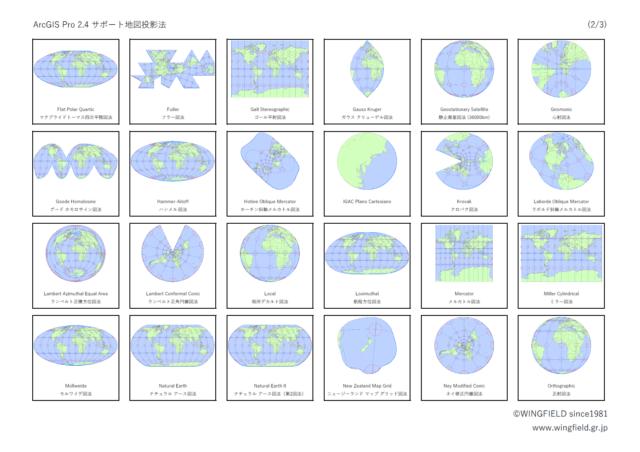 ArcGIS Pro 2.4 サポート地図投影法 (2/3)