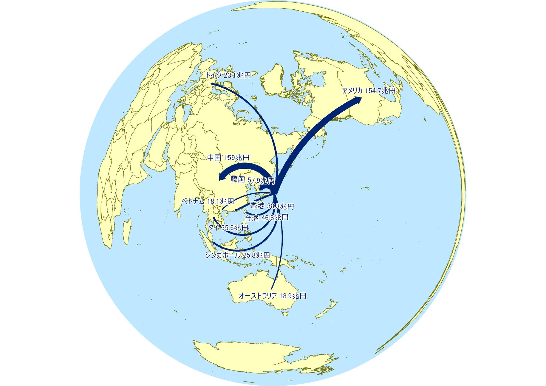 2018年における日本から輸出金額上位10カ国と輸出金額