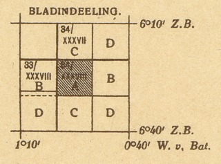 外邦図の図郭
